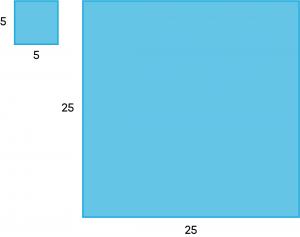 25 square metres vs 25 metres squared