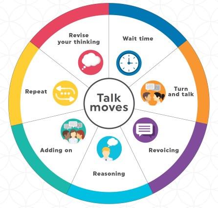 Talk moves image