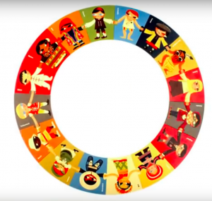 Circular around the world puzzle